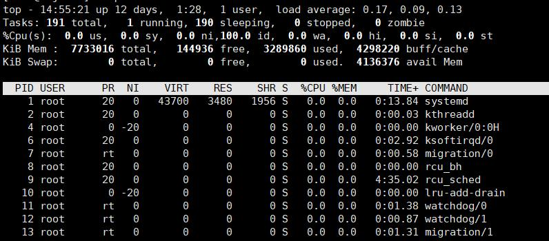 360%E6%88%AA%E5%9B%BE16720330454787 - 全面详解linux下的top命令——实时监控服务器监控状况