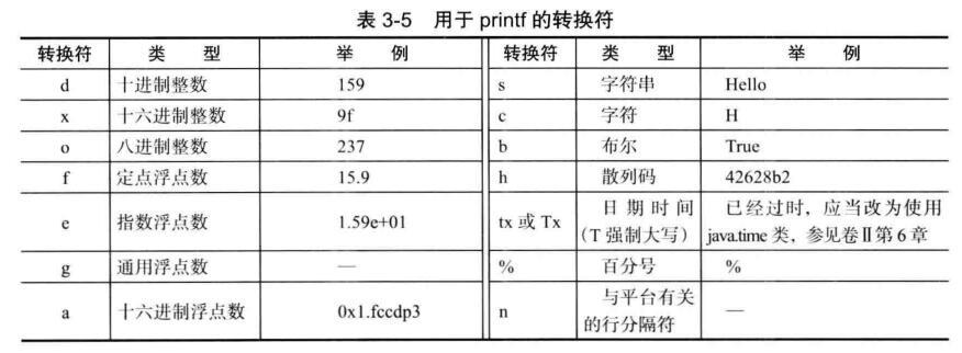 QQ截图20201227154040 - 格式化输出