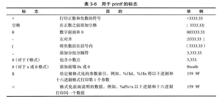 QQ截图20201227154049 - 格式化输出