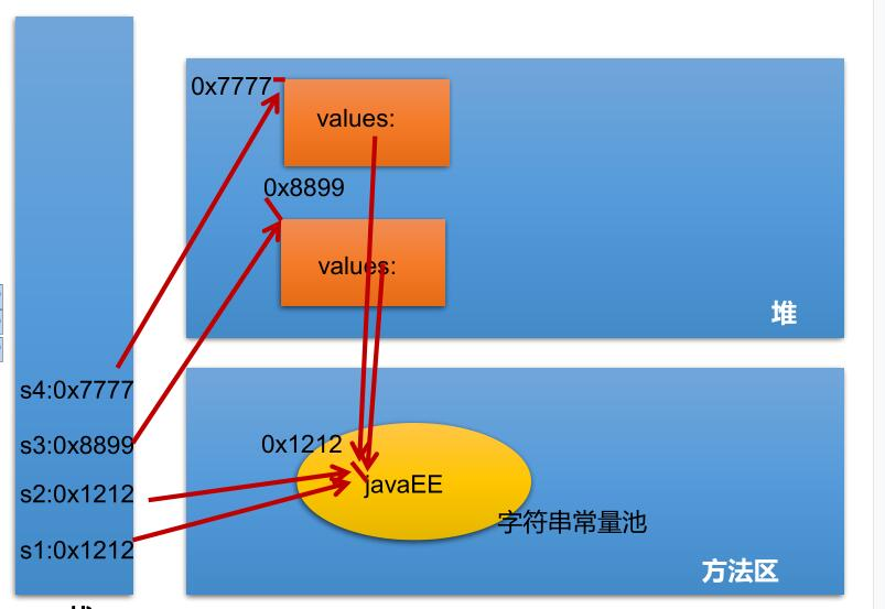 QQ截图20210226130139 - 字符串相等比较